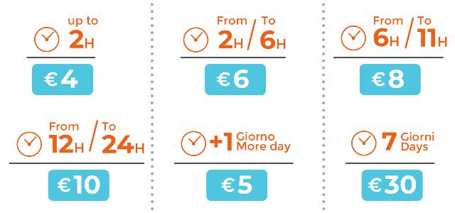 Prezzi deposito bagagli catania